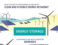 Siemens Infographics