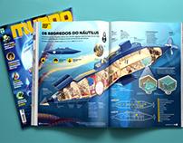 [Ilustra] Infográfico Nautilus