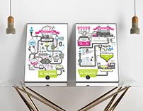 Afiches oficina Pixelpro