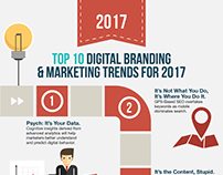 Top Digital Marketing Trends in 2017: Brian Vanderburgh