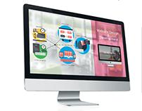 PHP Web Development Services | Web Page Design