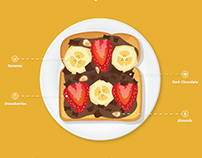 Toast Recipe Infographic