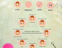 Amazon Products Photo Editing and Infographic Design