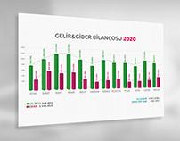 Gelir&Gider Bilançosu - Bilanço Grafik Tasarımı Analiz