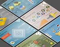 Orenburg: Infographics