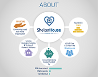 Infographic—To End Homelessness