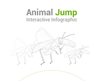 Animal Jump Interactive Infographic
