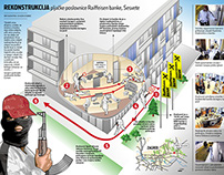 Infographic - Bloody bank robbery