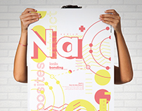 Chemical Bonds - Posters just for fun