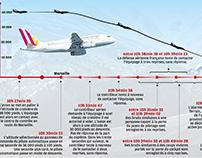 Les 3 ans du crash Germanwings