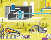 Vattenfall Hydrogen technology Infographic