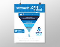 Tucson Water Posters