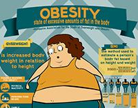 OBESITY infograph