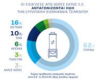 HCIA infographic