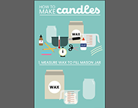 Infographic: How to Make Candles