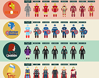 Marvel Superhero Costumes