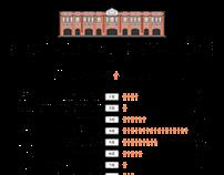 [資訊圖表]傳藝中心業務資訊圖