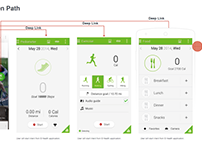 UX Fitness Flows