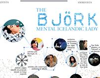 Bjork - infográfico