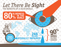 Let There Be Sight - Infographic