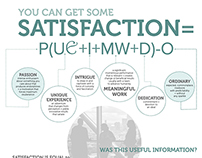 Satisfaction :: Savvy Staffing