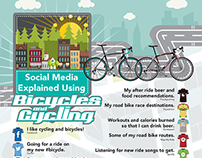 Social Media Explained Using Bicycles and Cycling