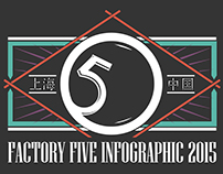 Factory Five Infographic 2015