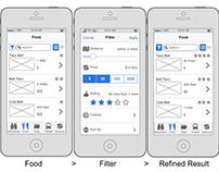 Trip Planning App User Experience Design Process