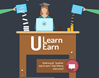 Uleaning Learn and earn Infographic