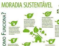 Infográfico sobre Sustentabilidade