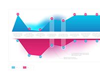 Usabilty Test - Data Visualization
