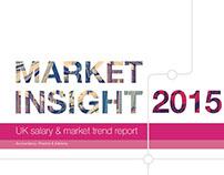 Marks Sattin Market Insight 2015