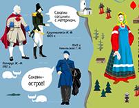 Infographics «Sakhalin Island»