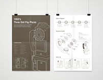 Information Design Project 1_Three Slot Pay Phone