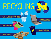 Michigan Stadium Recycling Signage: Draft