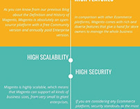Why You Should Choose Magento For Your E-Commerce