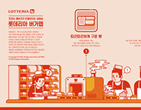 LOTTERIA : Burgerlab Infographic (2020)