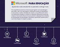 Lâmina SmartLab • Serviços Microsoft
