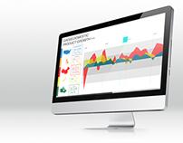 Responsive Financial Web concept