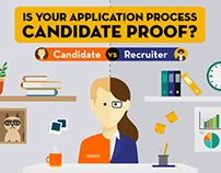 Infographic Application Process