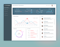 Dashboard Application Projects