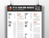 Nike Global Lean Infographic Statistics Chart