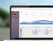 Admin Dashboard - Web Application