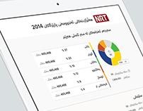 NRT Elections 2014/ UI/UX Design
