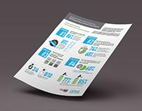 GPHA Infographics