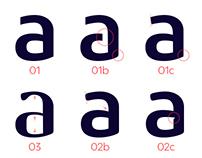 Bespoke font prototyping