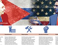 Infográficos para o caderno Planeta na Folha PE