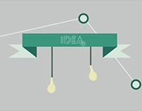 an idea comes
