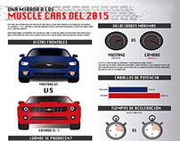 Infografía Mustang vs. Camaro
