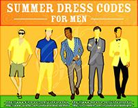 SUMMER DRESS CODES FOR MEN